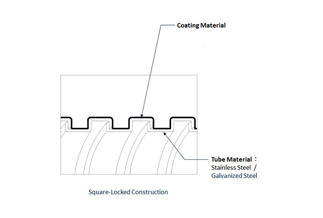 Electrical Flexible Conduit Square-lock