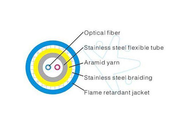 Duplex Armored Optical Fiber Cable-Round Type
