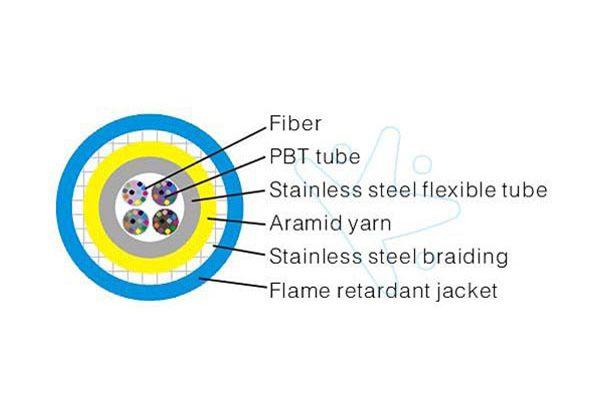 Distribution Armored Optical Fiber Cable(16~48 fibers)
