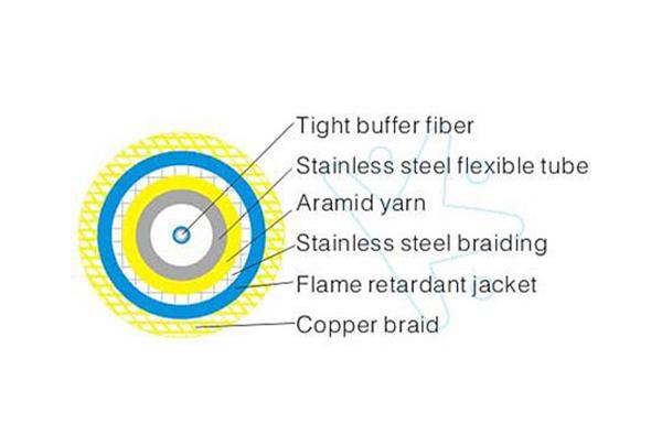 Copper Braid Armored Optical Fiber Cable